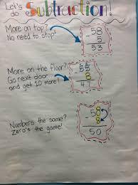 Anchor Charts Miss Miks 2nd Grade