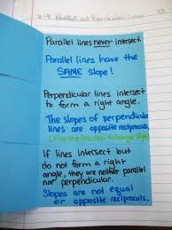 inside of parallel and perpendicular lines foldable