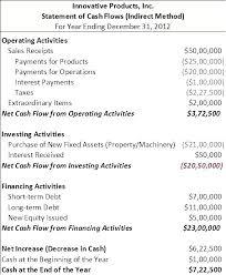 Direct Method Cash Flow Template