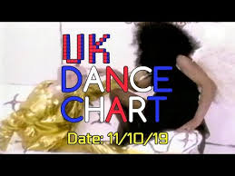Itunes Top 100 Dance Chart