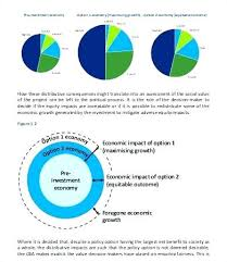 Plan Template Project Picture Concept Cost Benefit Analysis ...