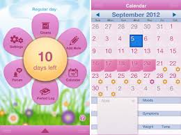 Period Chart To Avoid Pregnancy Period Tracking Apps Like Clue And Glow Are Not For Women Vox