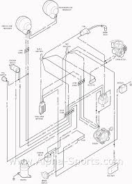 Yerf Dog 150cc Go Kart Wiring Diagram