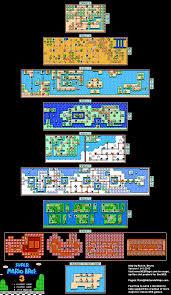 Super Mario Bros 3 Overworld Maps Mario Bros Super Mario