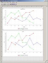 Market Price Chart Print Template