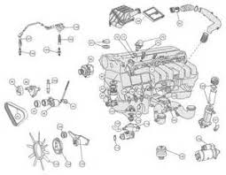 similiar mercedes benz c engine diagram keywords relay 2001 mercedes benz fuel filter location mercedes c320 fuse box