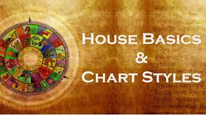Class House Chart House Lecture 1 7 Basics And Chart Styles Vyasa Sjc Class 04 16 2006 Intro To Vedic Astro