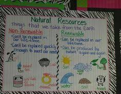 How To Make Chart On Pollution 14 Circumstantial Pollution Chart For School