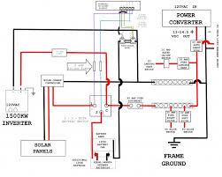 rv converter wiring schematic wiring diagram rv dc to ac power inverter modmyrv rv inverter charger wiring diagram nodasystech source