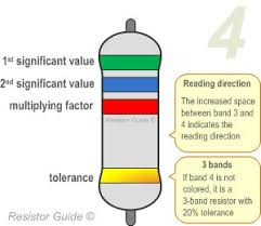 Some resistors have five stripes of color, with four representing the resistance value and the last one the tolerance. Resistor Color Code Resistor Standards And Codes Resistor Guide