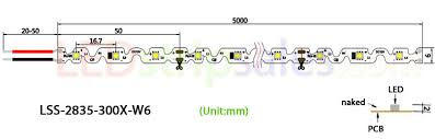 v led wiring diagram v image wiring diagram 12v led lights wiring diagram wire diagram on 12v led wiring diagram
