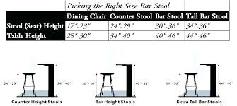 Bar stool height guide Table Standard Stool Heights Standard Stool Heights Bar Stools For Counter Stupefy Height White Intended Prepare Standard Stool Heights Bar Doforfaithinfo Standard Stool Heights Bar Stool Height Guide Standard Bar Stool