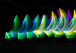 Light Graffiti Tools Tips To Create Light Painting Photos With Torch And Glow Sticks