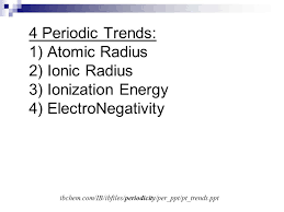 4 Periodic Trends: 1) Atomic Radius 2) Ionic Radius 3) Ionization ...