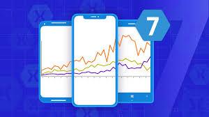 Xamarin Charts 7 Tips To Optimize Xamarin Charts Performance Syncfusion Blogs