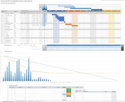 How To Use Agile Gantt Chart In Excel 021 Template Ideas Ic Scrum Project Management Gantt Chart