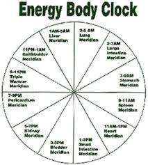 Meriden Clock Health Body Clock Chinese Medicine