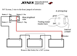 caravelle boat wiring diagram wiring diagram switch panel for jon boat at Jon Boat Wiring Diagram