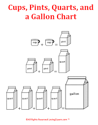 Gallon Quart Conversion Chart Measurement Conversion Chart Cups Pints Quarts And A
