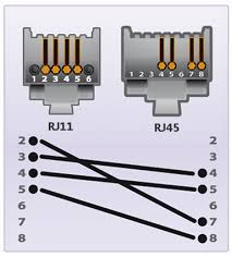 rj11 wiring diagram rj11 wiring diagram using cat5 wiring diagrams Rj11 Cat5 Wiring Diagram rj11 cat5 wiring diagram on rj11 images free download wiring diagrams rj11 wiring diagram rj45 to cat5 rj11 wiring diagram