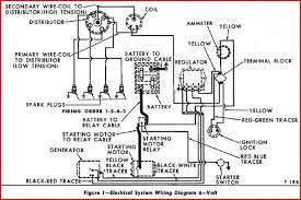 1949 gmc 6 volt wiring harness wiring diagrams value basic auto wiring diagram 6 volt generator wiring diagram list 1949 gmc 6 volt wiring harness