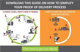 Paperless delivery