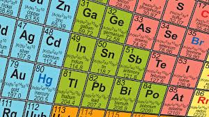How To Put A New Element On The Periodic Table : NPR