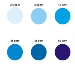 Phosphate Colour Chart Phosphate Test Kit Rx Marine International Manufacturer