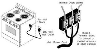 oven range makes clicking sound power flickers does not heat inspect terminal block for loose or burned wires