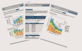Wida Growth Charts Wida Blog New Resource To Understand Your Students Growth