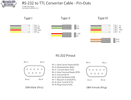 r232 ttl converters rs232 to ttl cables rs232 pinout click to enlarge