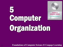 Ppt Computer Organization Powerpoint Presentation Id 5672881