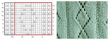 How To Read Lace Knitting Charts Midweek Masterclass Be A Confident Chart Knitter The