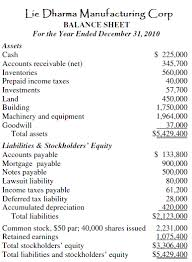 income tax payable balance sheet preparing financial statement case study accounting financial tax