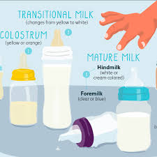 Breast Milk Color Chart The Color Of Breast Milk And How It Changes
