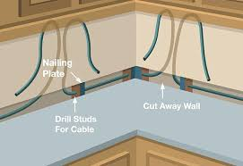 under cabinet lighting with outlet. Under Cabinet Lighting With Outlet Run Cable Built In Outlets G