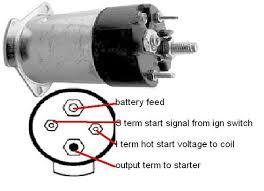 305 chevy starter wiring c starter wiring diagram c auto wiring chevrolet starter wiring diagram chevrolet auto wiring diagram chevy starter solenoid wiring diagram jodebal com on