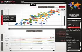 Silverlight Chart Control Example Expressive Business Intelligence With The Infragistics