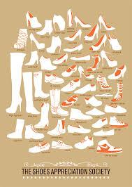 Shoes Types Key 4 Style
