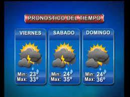 En clima podrás encontrar el pronóstico del tiempo para méxico para hoy, mañana y los próximos 14 días El Pronostico Del Tiempo Para Hoy Youtube