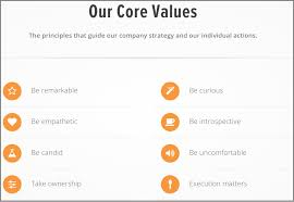 Personal Value Statement Examples Magnificent 48 Core Value Statements From 48's Top Organizations