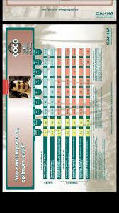 Canna Nutrients Feeding Chart Canna Coco Full Range Feeding Guide Please Guys The
