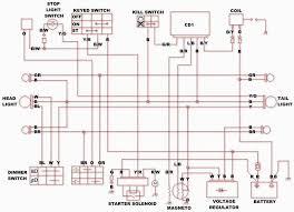 eton scooter wiring diagram on eton download wirning diagrams wiring diagram for 110cc 4 wheeler at Taotao Atv Wiring Diagram