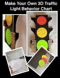 Traffic Light Chart Behaviour Traffic Light Behavior Chart Pattern
