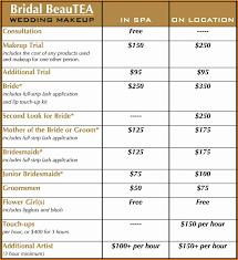 Wedding Expenses Barca Fontanacountryinn Com