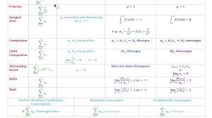 calculus review sheet series test for convergence and divergence formula cheat sheet youtube