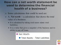 Business Net Worth Calculator Agribusiness Library Lesson L060087 Calculating Net Worth