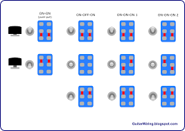 the guitar wiring blog diagrams and tips how a dpdt switch the guitar wiring blog diagrams and tips how a dpdt switch works dpdt in guitars
