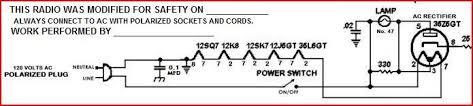 old radio hot chassis electrical safety you might want to print out this diagram and paste it to the bottom or to the back of your radio