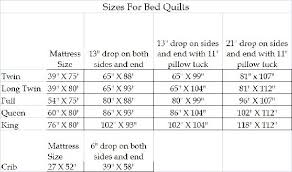 Bed/Quilt sizes & Name: Attachment-12932.jpe Views: 27382 Size: 43.7 KB Adamdwight.com